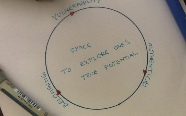 The Magical Circle of Vulnerability-Authenticity-Belonging